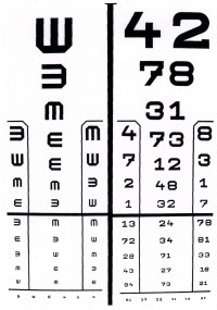 Bates technika a látás helyreállítására