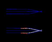 rövidlátás és távollátás optikai