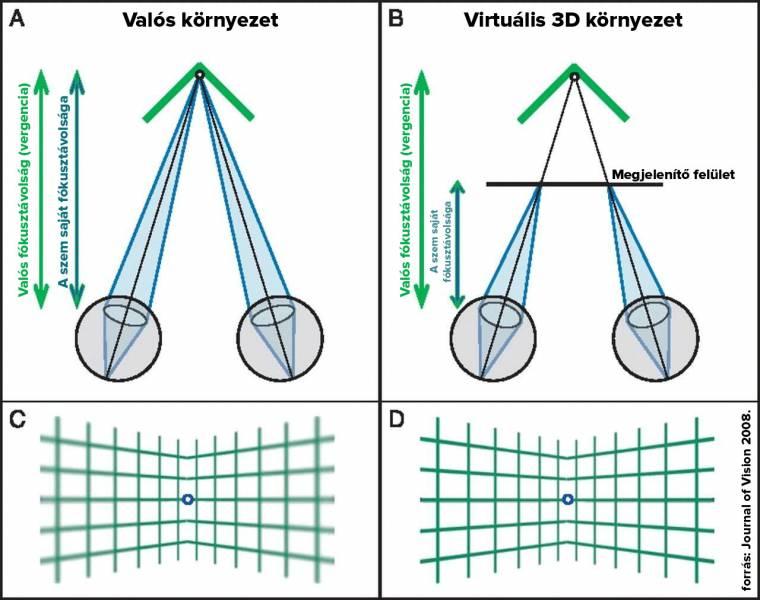 látás és annak befolyásoló tényezői hány képpontja van az embernek