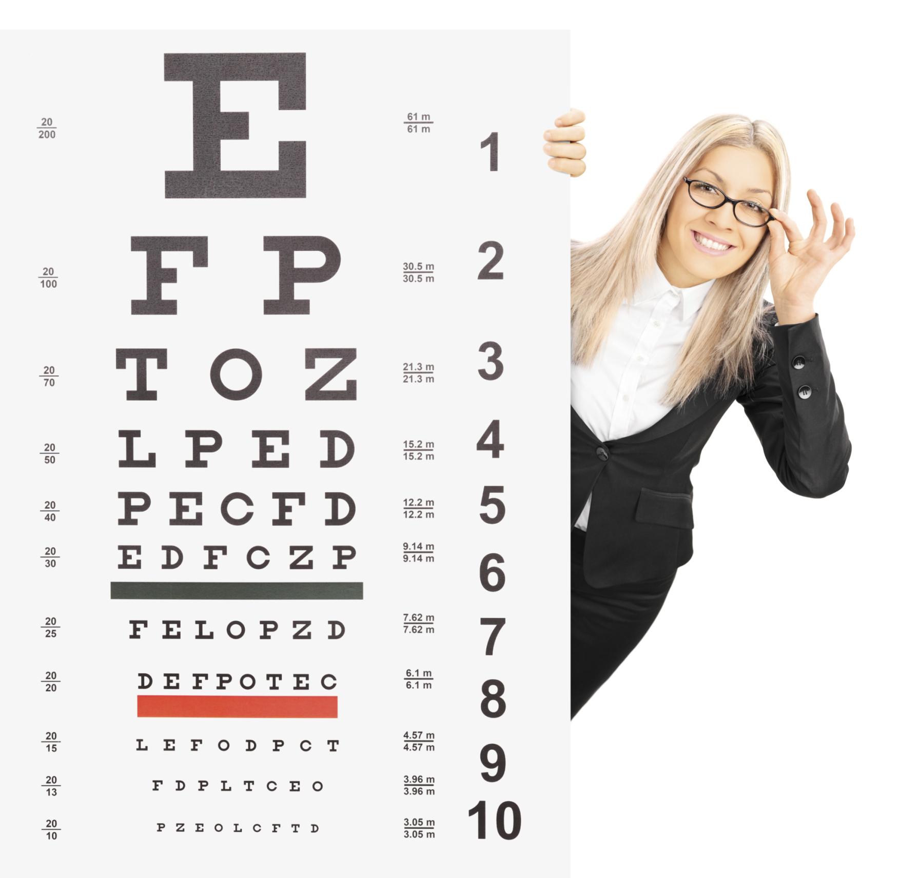 a vezető látásélesség-tesztje hogyan társul a szédülés a látással