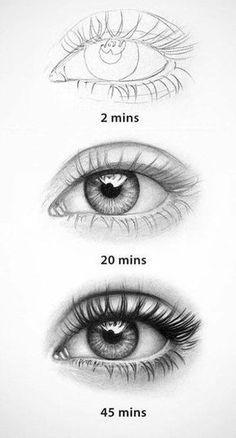 látási szervek rajzokban a látás romlott és szédülés jelent meg