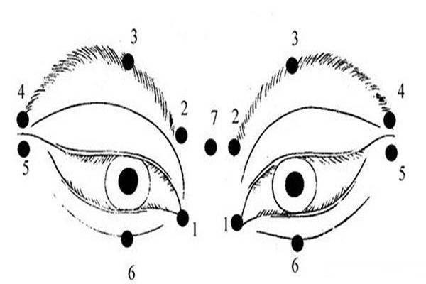 Akupunktúra és Látás | nlc