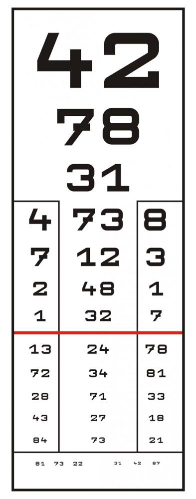 látásélesség 1 5