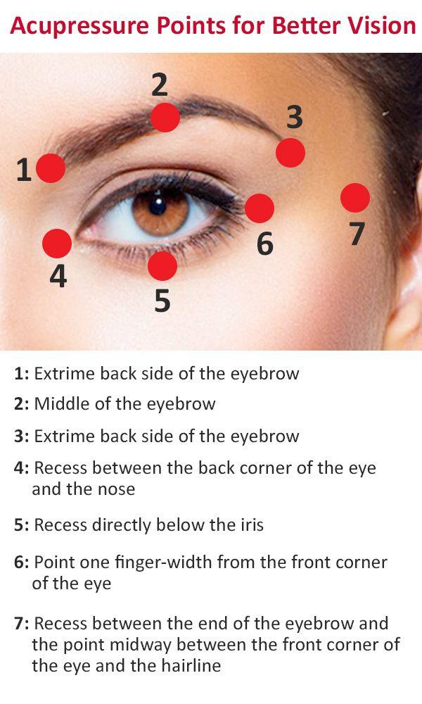 myopia 2 kezelése gyakorlatok a látás javítására a műtét után