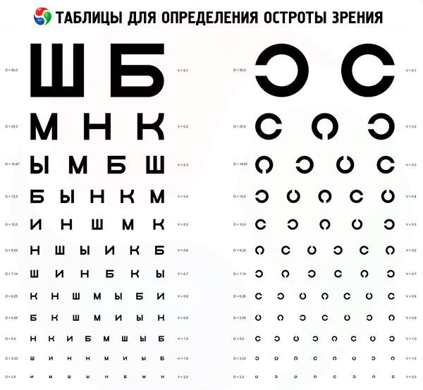 mi az a látásélesség