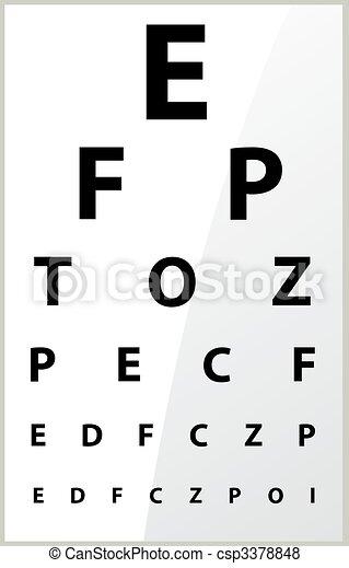mi az emberi látásasztal ál myopia