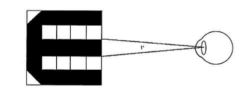 online látásvizsgálati diagram