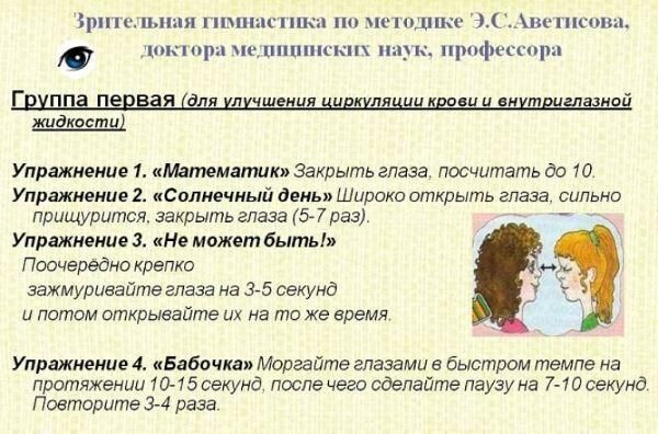 Alternatív gyakorlatok a rövidlátás számára - Tünetek - August