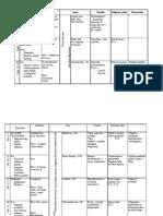 a látásvizsgálati táblázatok egyformák szemvizsgálat einstein monroe