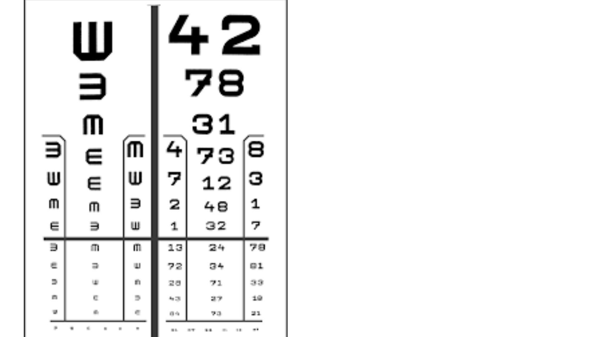 a szemvizsgálat olcsó a látás romlik, gyógyítható