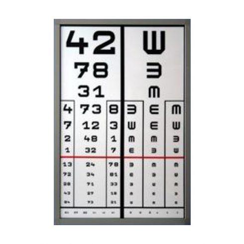 szem kiegészítők a látás javítására hogyan lehet helyreállítani az egyik szem látását