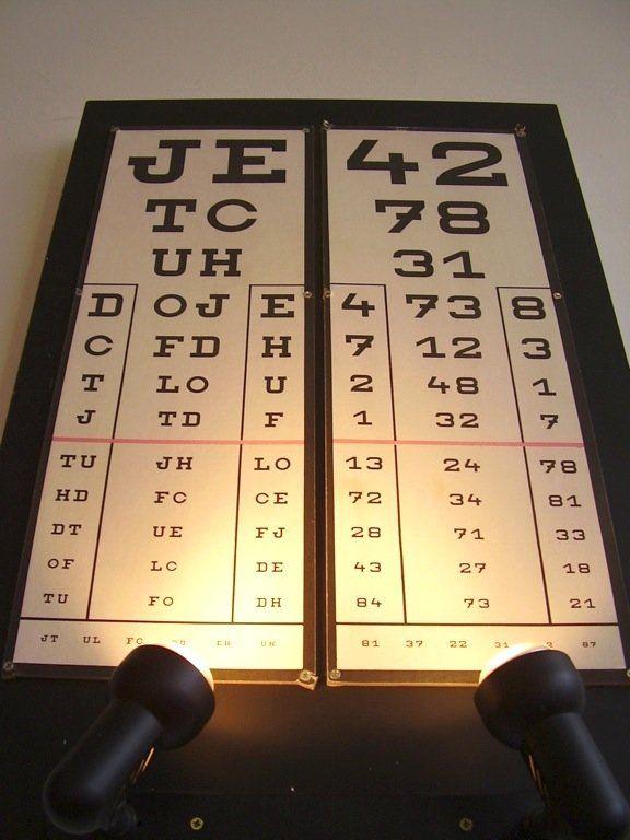 szemészeti táblák
