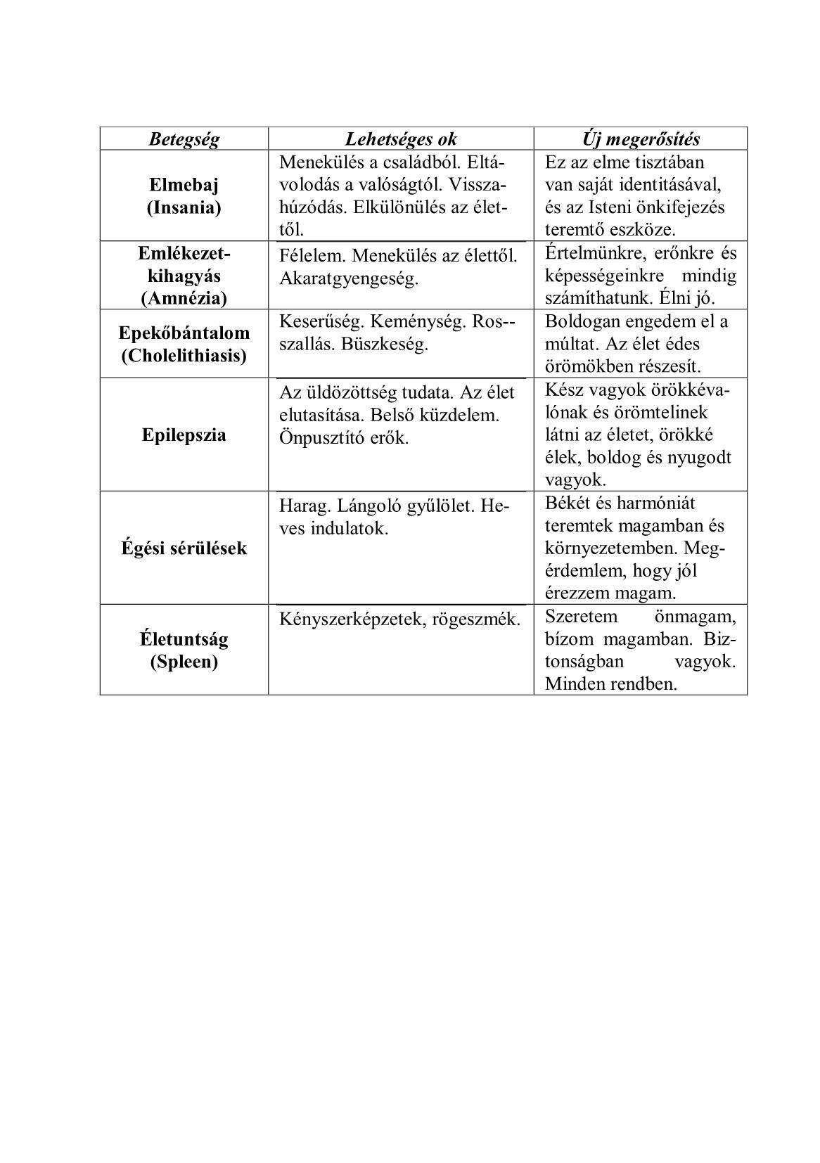 látásvizsgálati táblázat, ami azt jelenti homályos látás érrendszeri problémák miatt