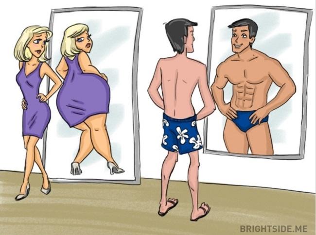 női látás és férfi