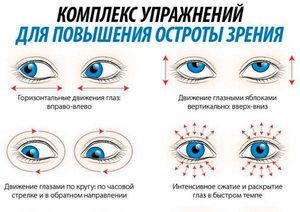 speciális gyakorlatok a látásélesség érdekében mindent az asztal közelében látás teszt