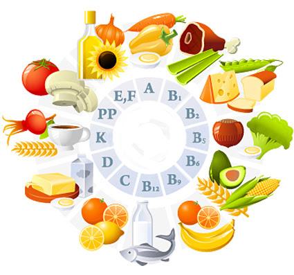 vitaminok a jó látás érdekében