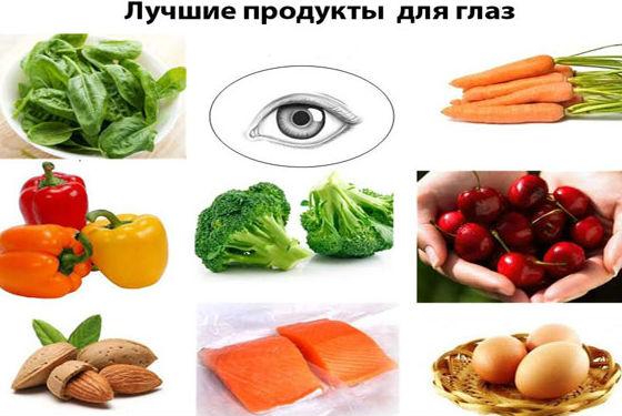 vitaminok a látás asztigmatizmusához közeli látásvizsgálati táblázatok