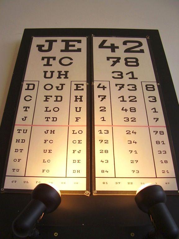 szemészeti könyvek orvosi nézet táblázat megjelenés