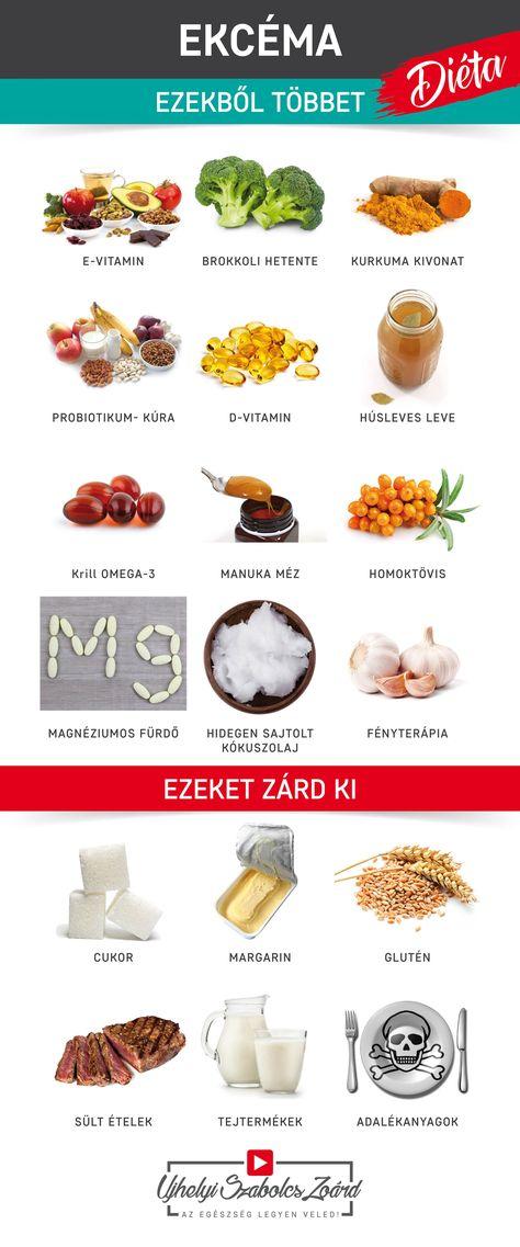 Mit tehetsz helyes táplálkozással a szem egészségéért?