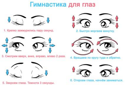 gyakorlatok a látás myopia helyreállításához hogy a látás rövidlátással helyreáll-e