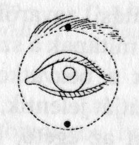 rövidlátás és akupunktúra