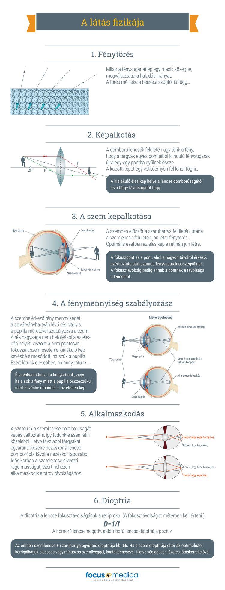 látás és alkalmasság