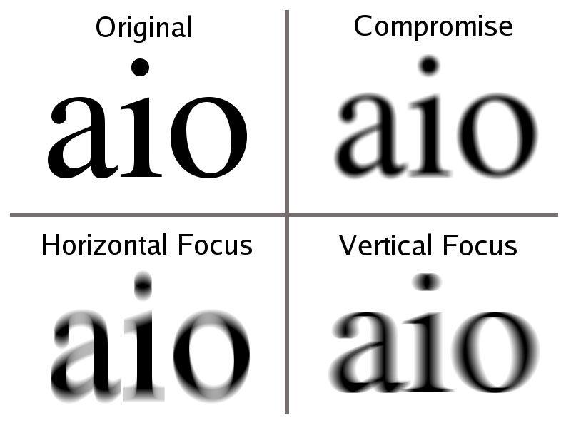 a látásélesség normája egy felnőttnél