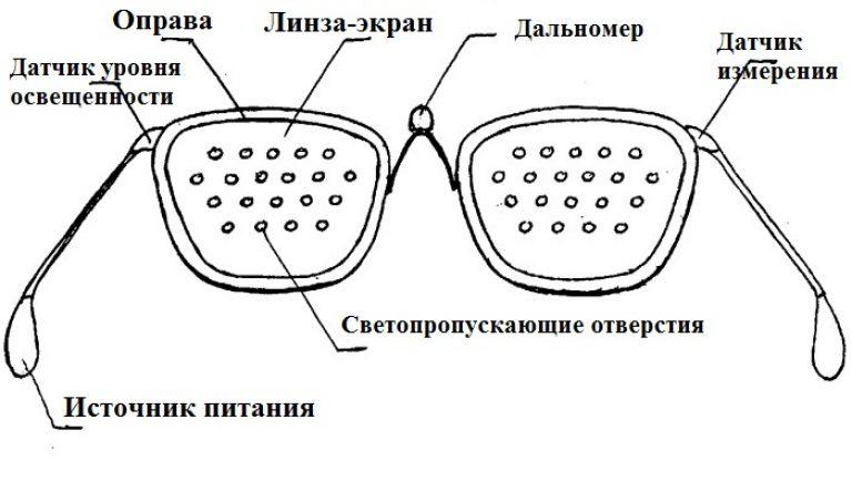 a látás zsugorodik a cigarettától)