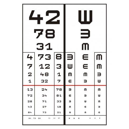 videó a látás helyreállítási technikáiról a szemész újbóli regisztrációja