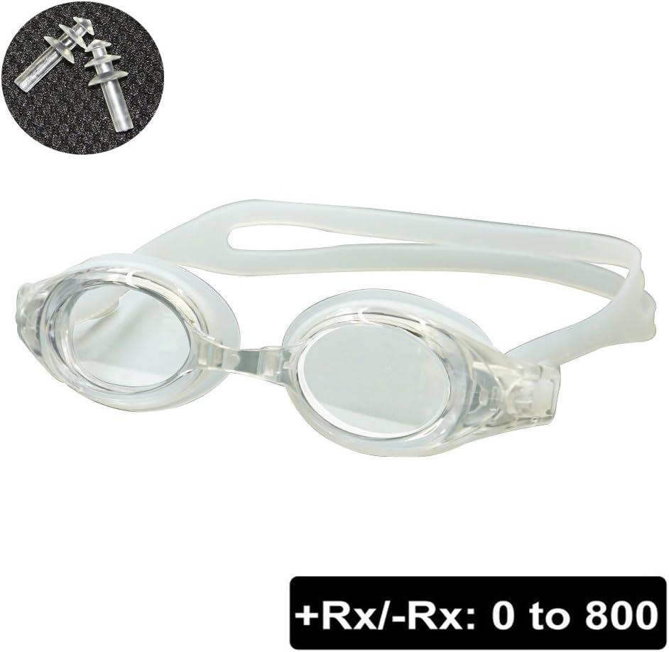 hyperopia rendszer szemműtét a látásvesztés megállítására