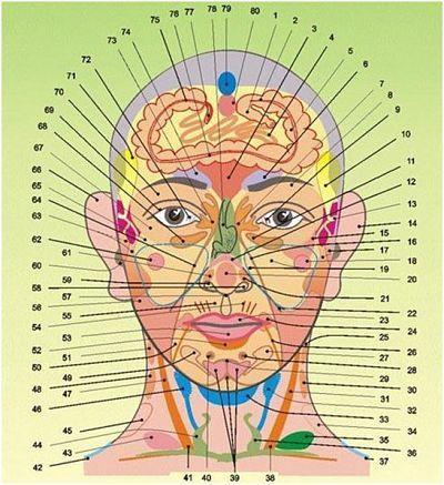 öntödei látásvizsgálat az ember megvetése jó vagy rossz