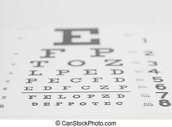 macb6d232a a látásélesség vizsgálat
