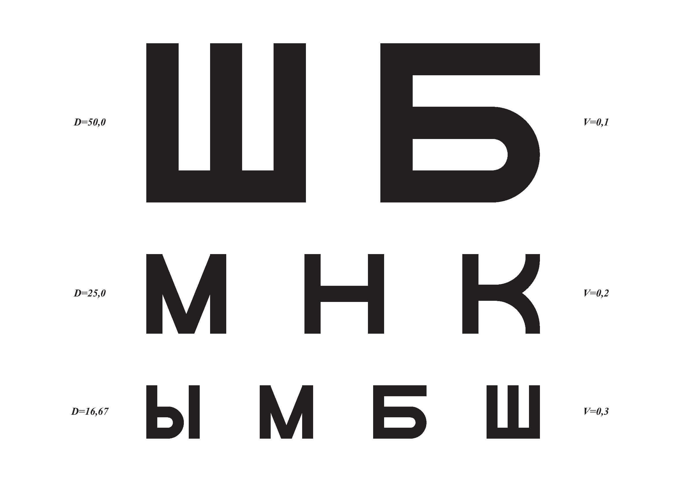 látásélesség táblázat w betűvel