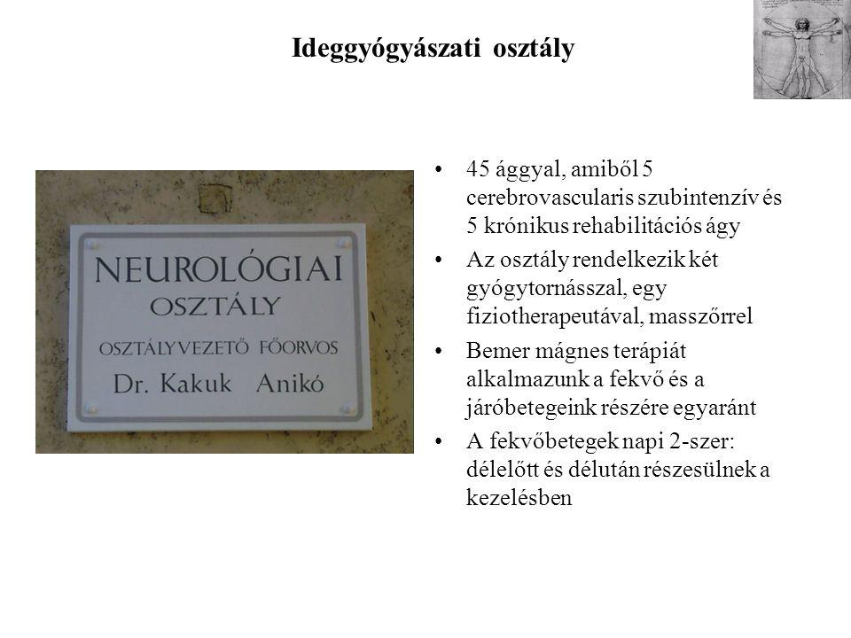 mágnesterápiás szemészet