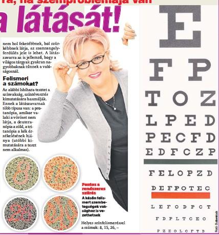 mutassa a látási tesztet meggyógyítottuk a rövidlátást