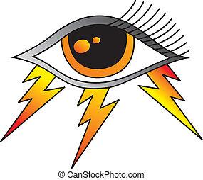 szem látás tövis gyógyítható-e az életkorral összefüggő hyperopia