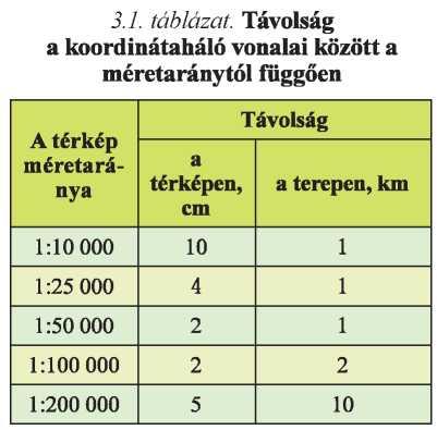 táblázat a látáshoz)