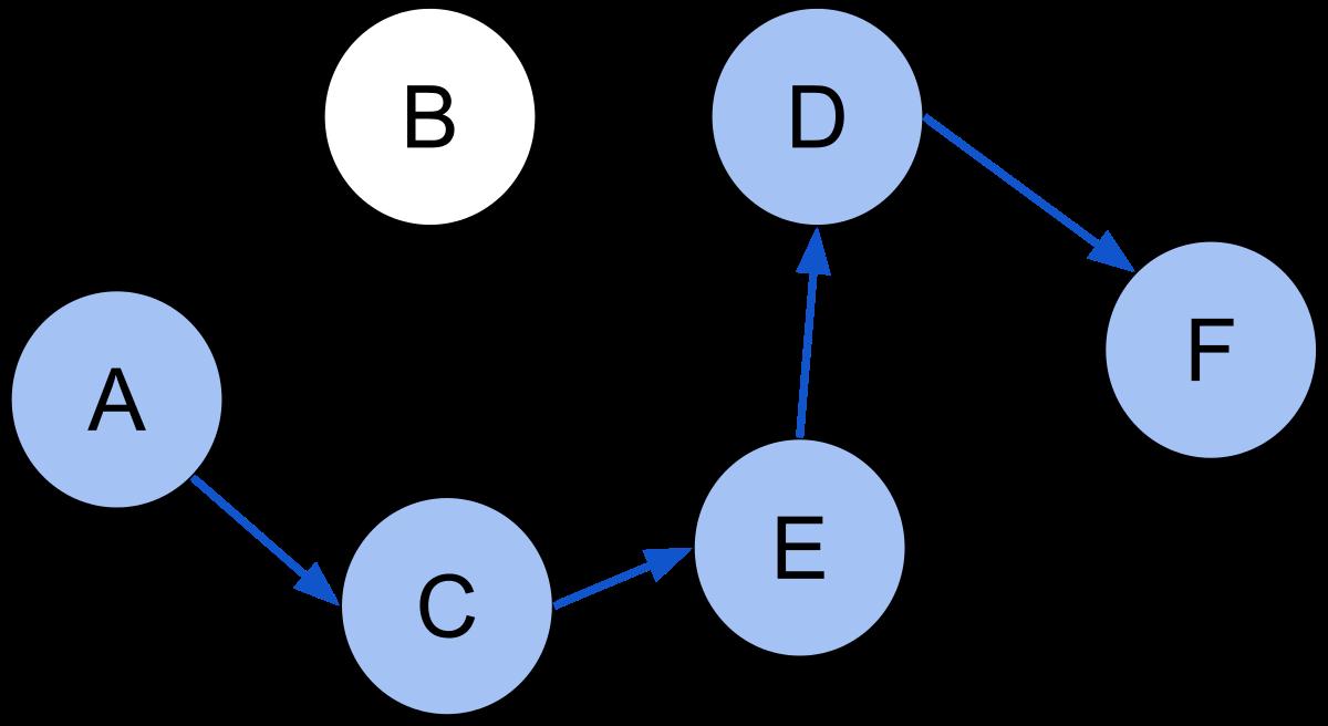 távolsági látásvizsgálati diagram áfonya és látás fórum