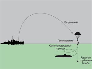 távolsági látásvizsgálati diagram csepp látás