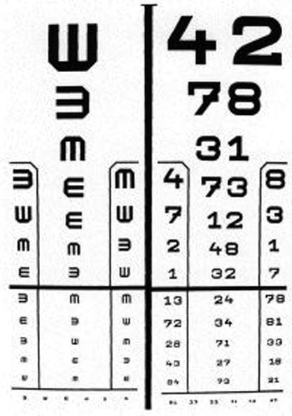 táblázat méretei a látáshoz