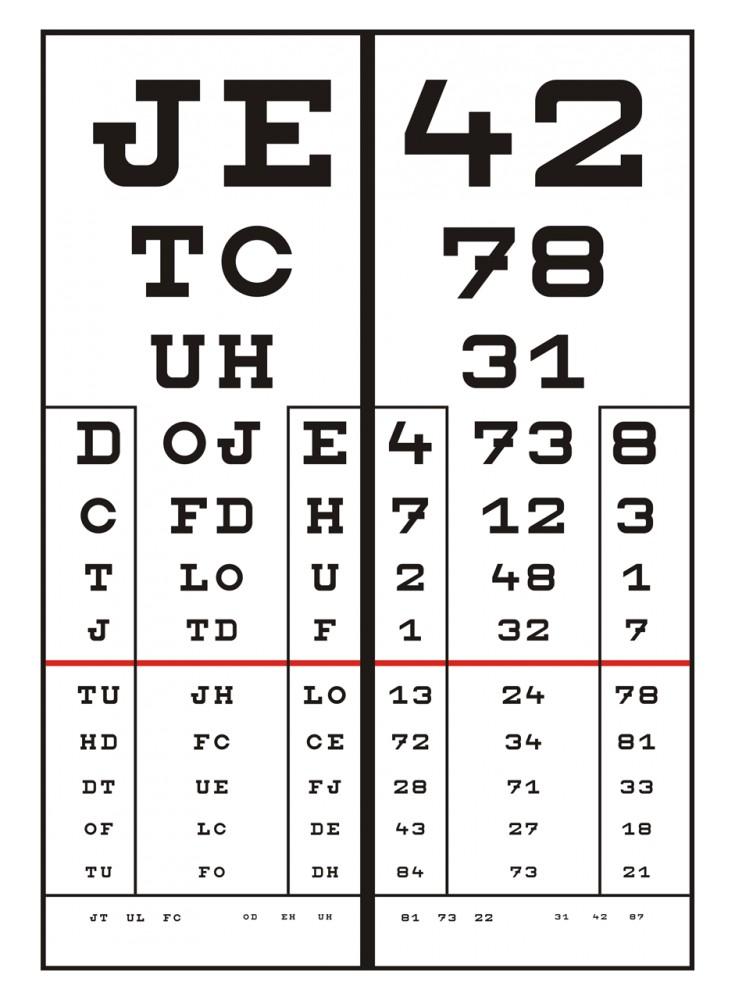 látásélesség 7 éves korban)