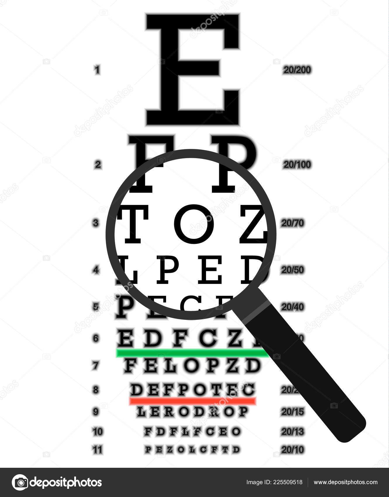 Orosz előkészületek a látásra