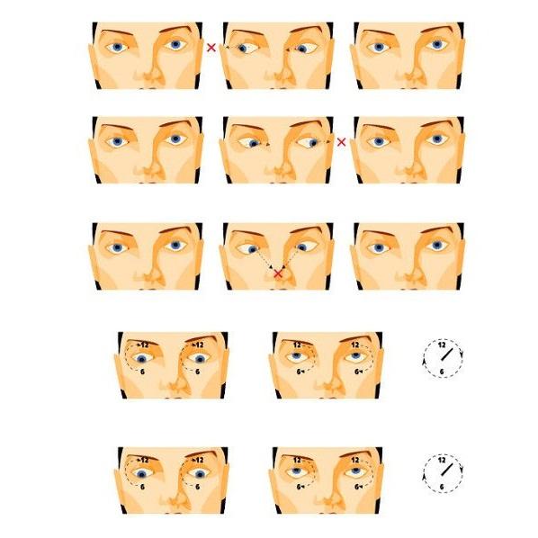 látás mit jelent a rövidlátás