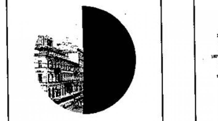 A Bates rendszer látásának helyreállítása