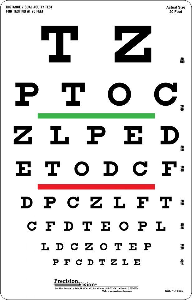 szem- és látásproblémák operatív jövőkép