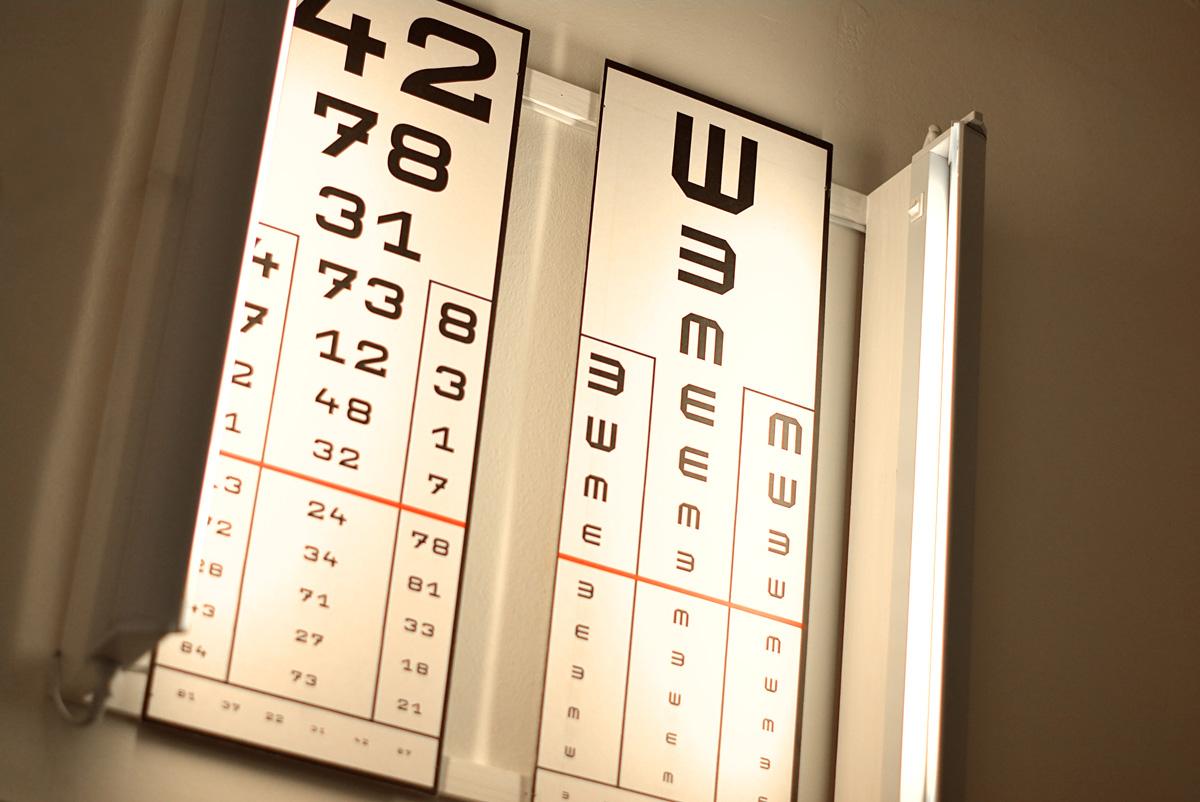 rossz látásvizsgálat